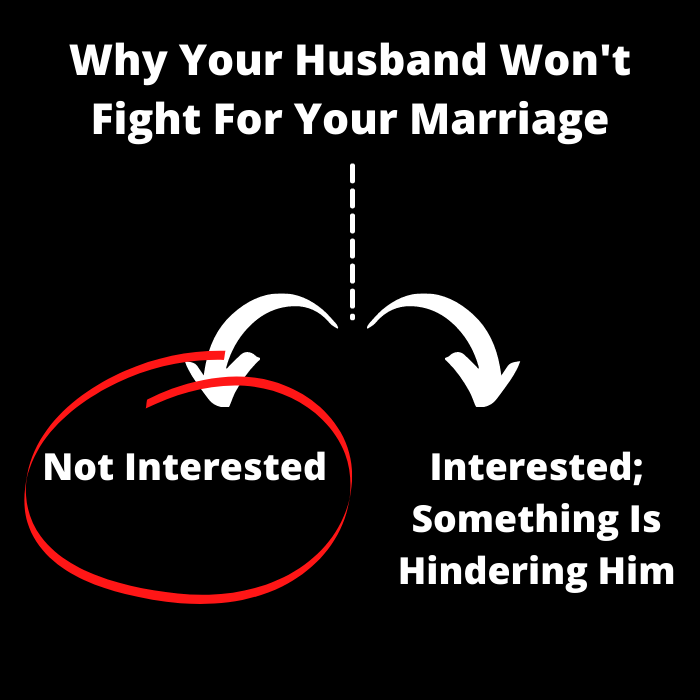 Analytical%20Reasons%20Your%20Husband%20Is%20Not%20Interested%202