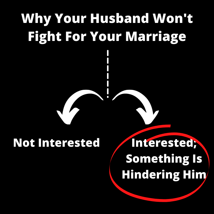 Analytical%20Reasons%20Your%20Husband%20Is%20Not%20Interested%203