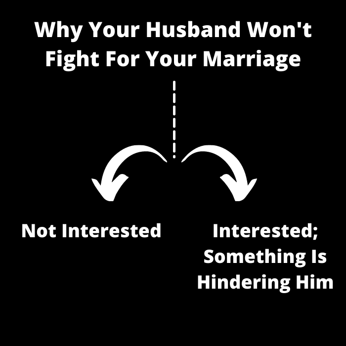 Analytical%20Reasons%20Your%20Husband%20Is%20Not%20Interested